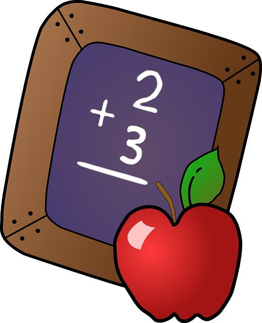 Matematika Zbrajanje do 20