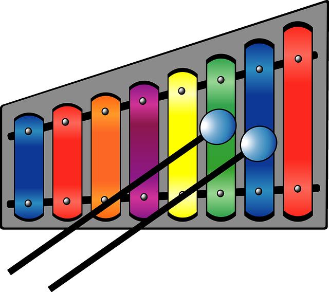 Slikovnica: glazbeni instrumenti